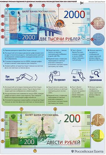 В Тверской области обнаружено 116 поддельных денежных знаков Банка России